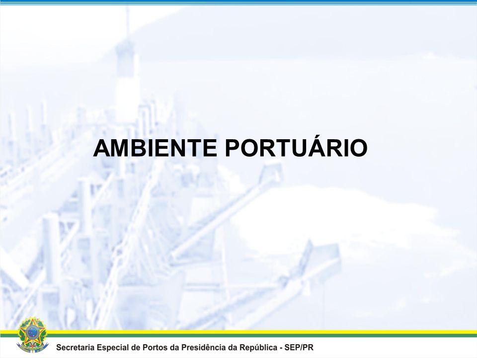 Presidência da República Secretaria Especial de Portos Brasília, 22 de março de 2010. PROGRAMA NACIONAL DE DRAGAGEM PROGRAMAÇÃO E INVESTIMENTOS