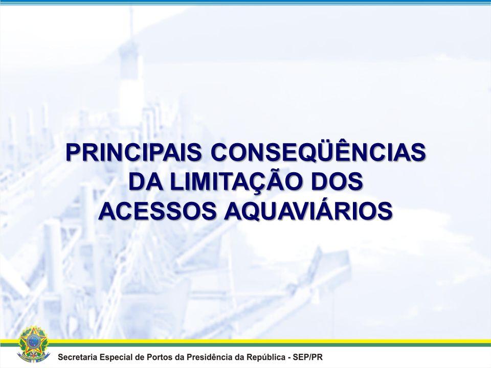 PROBLEMÁTICA DA DRAGAGEM NO BRASIL Evolução Histórica Até 1990 – Após 1990 – Transferência da execução dos serviços de dragagem para as Cia Docas. 199