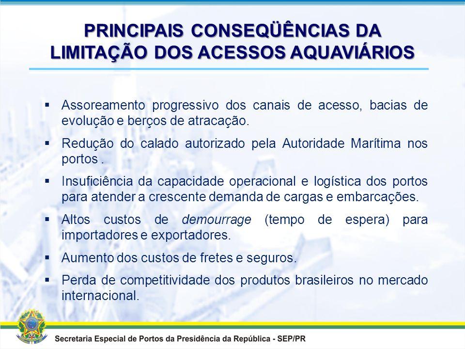 PRINCIPAIS CONSEQÜÊNCIAS DA LIMITAÇÃO DOS ACESSOS AQUAVIÁRIOS