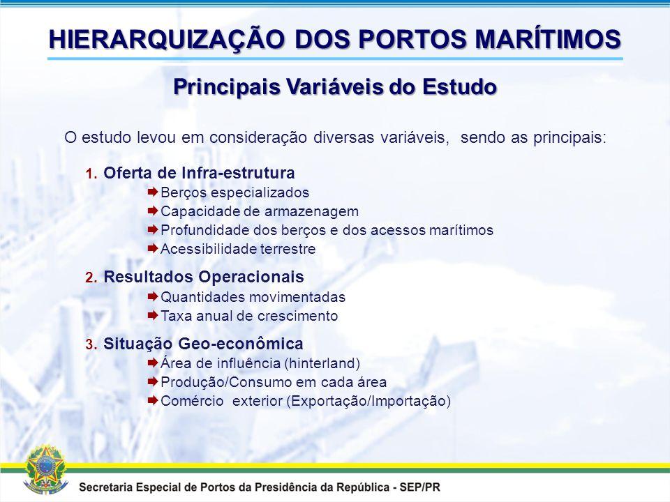 Visa subsidiar a tomada de decisão acerca da alocação de recursos governamentais nos portos marítimos para o desenvolvimento do comércio exterior bras
