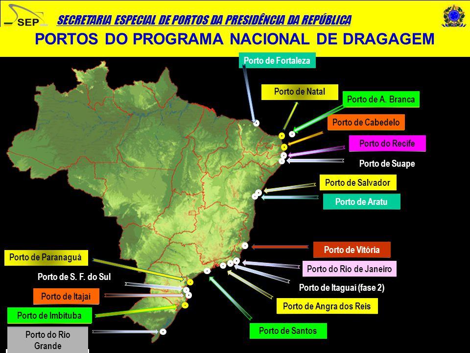 Presidência da República Secretaria Especial de Portos PROGRAMA NACIONAL DE DRAGAGEM Situação Atual