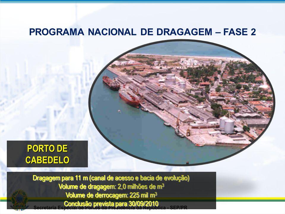 Dragagem para 12,5 m (canal de acesso e bacias de aproximação) Volume de dragagem: 2,1 milhões de m 3 Volume de derrocagem: 25 mil m 3 Conclusão previ