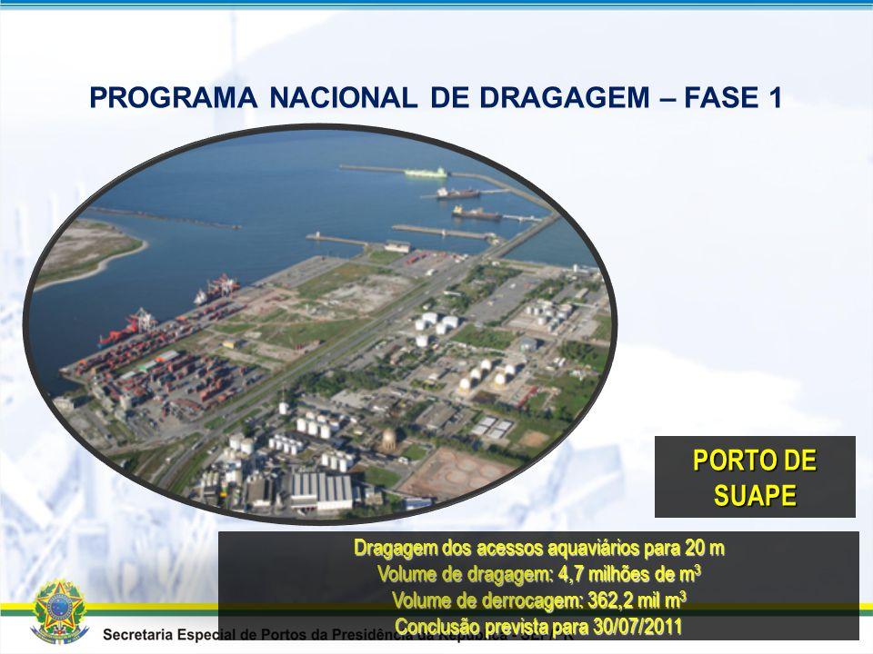 Dragagem dos acessos aquaviários para 11,5 m Volume de dragagem: 2,1 milhões de m 3 Conclusão prevista para 12/12/2009 PORTO DE RECIFE PROGRAMA NACION