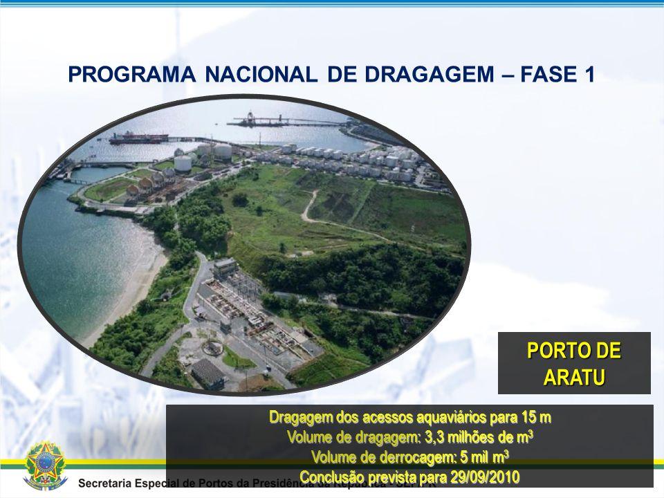 Dragagem dos acessos aquaviários para 20 m Volume de dragagem: 4,7 milhões de m 3 Volume de derrocagem: 362,2 mil m 3 Conclusão prevista para 30/07/20
