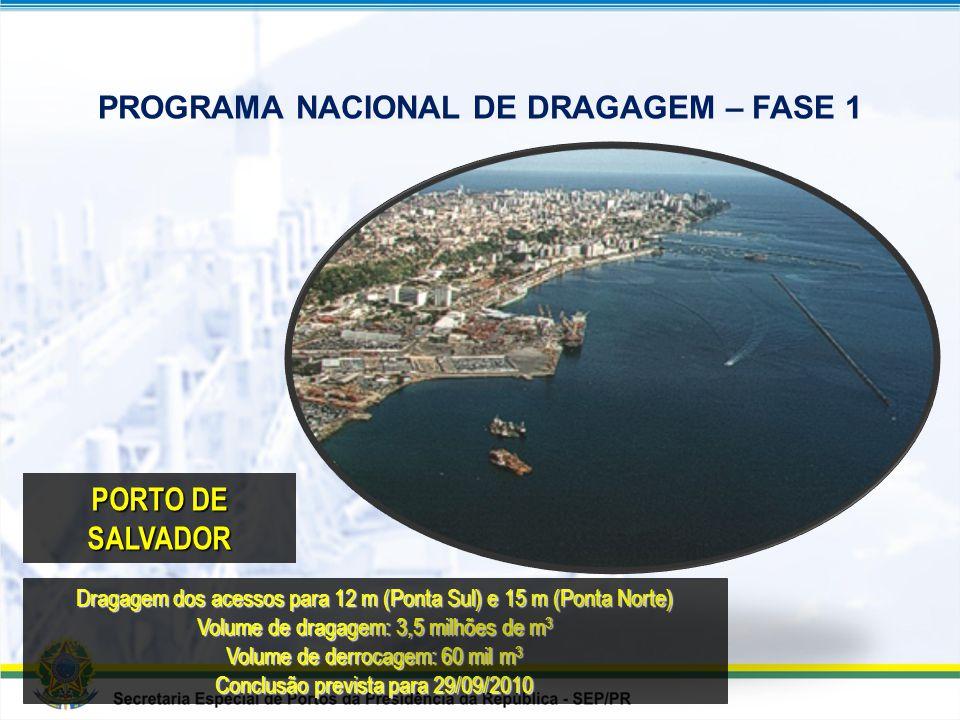 Dragagem dos acessos aquaviários para 15 m Volume de dragagem: 3,3 milhões de m 3 Volume de derrocagem: 5 mil m 3 Conclusão prevista para 29/09/2010 P