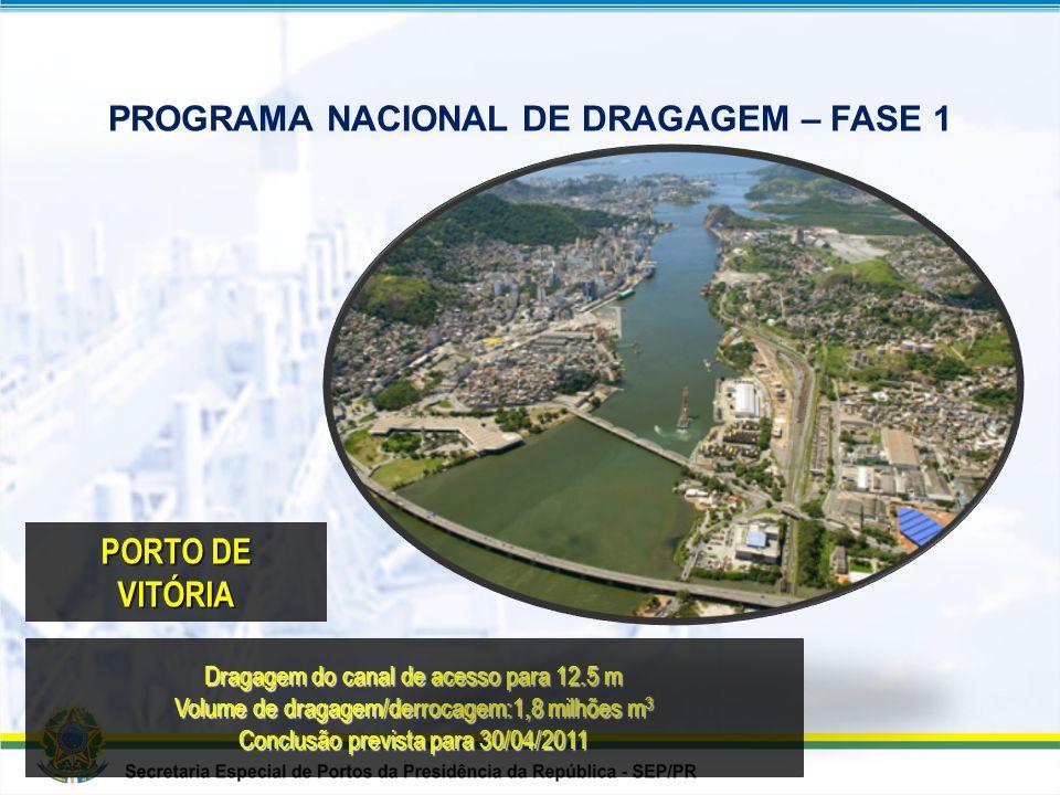 Dragagem dos acessos para 12 m (Ponta Sul) e 15 m (Ponta Norte) Volume de dragagem: 3,5 milhões de m 3 Volume de derrocagem: 60 mil m 3 Conclusão prev