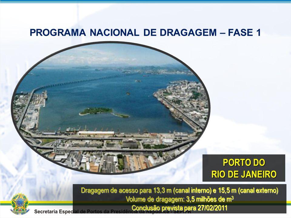 Dragagem do canal de acesso para 12.5 m Volume de dragagem/derrocagem:1,8 milhões m 3 Conclusão prevista para 30/04/2011 PORTO DE VITÓRIA PROGRAMA NAC