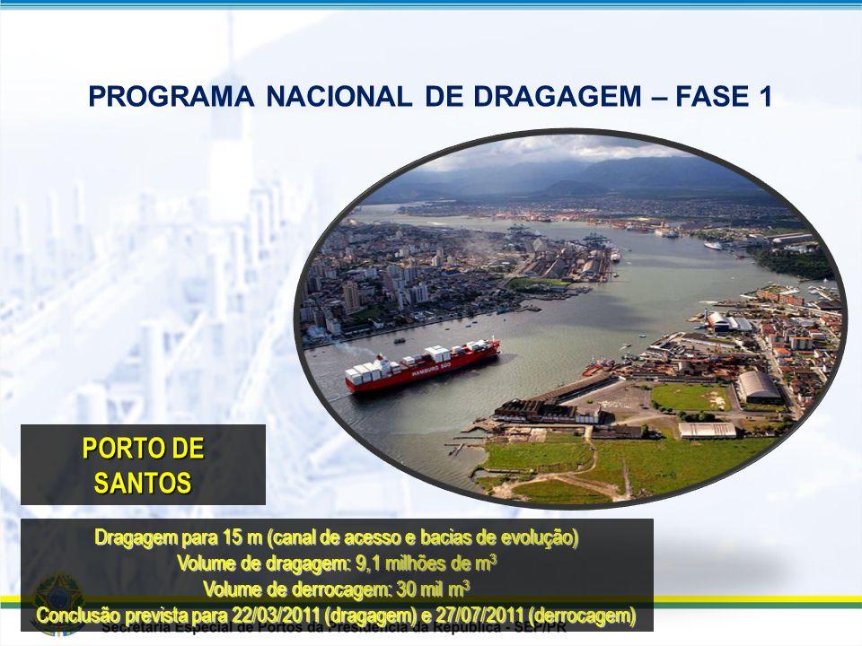 Dragagem de acesso para 13,3 m (canal interno) e 15,5 m (canal externo) Volume de dragagem: 3,5 milhões de m 3 Conclusão prevista para 27/02/2011 PORT