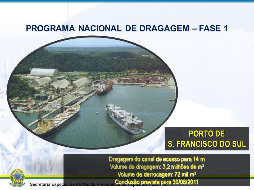 Dragagem para várias cotas entre 14,5 m e 16 m Volume de dragagem: 9 milhões de m 3 Conclusão prevista para 12/02/2011 PORTO DE PARANAGUÁ PROGRAMA NAC