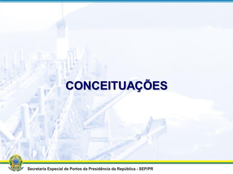 Programa de Modernização e Manutenção dos Acessos Aquaviários aos Portos Marítimos Brasília, 13 de setembro de 2007.
