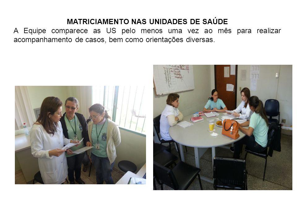 MATRICIAMENTO NAS UNIDADES DE SAÚDE A Equipe comparece as US pelo menos uma vez ao mês para realizar acompanhamento de casos, bem como orientações diversas.