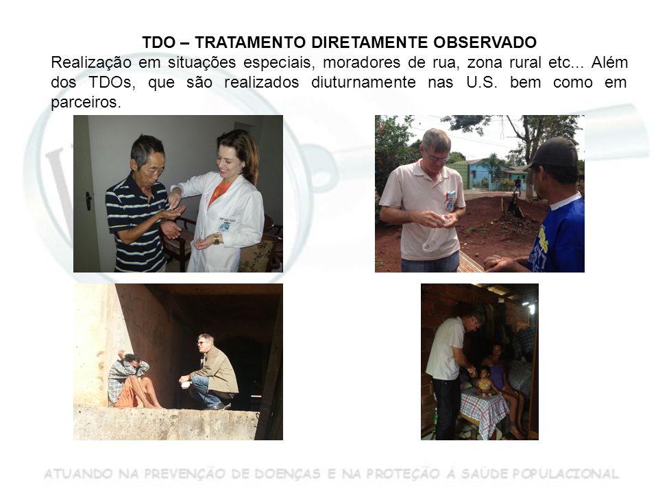 TDO – TRATAMENTO DIRETAMENTE OBSERVADO Realização em situações especiais, moradores de rua, zona rural etc...