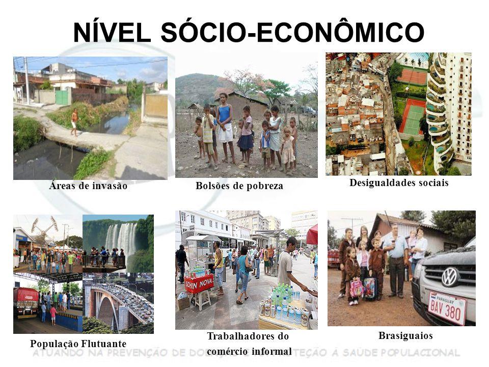 NÍVEL SÓCIO-ECONÔMICO Áreas de invasão Bolsões de pobreza Trabalhadores do comércio informal População Flutuante Brasiguaios Desigualdades sociais