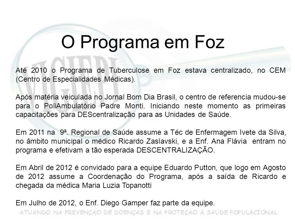 O Programa em Foz Até 2010 o Programa de Tuberculose em Foz estava centralizado, no CEM (Centro de Especialidades Médicas).
