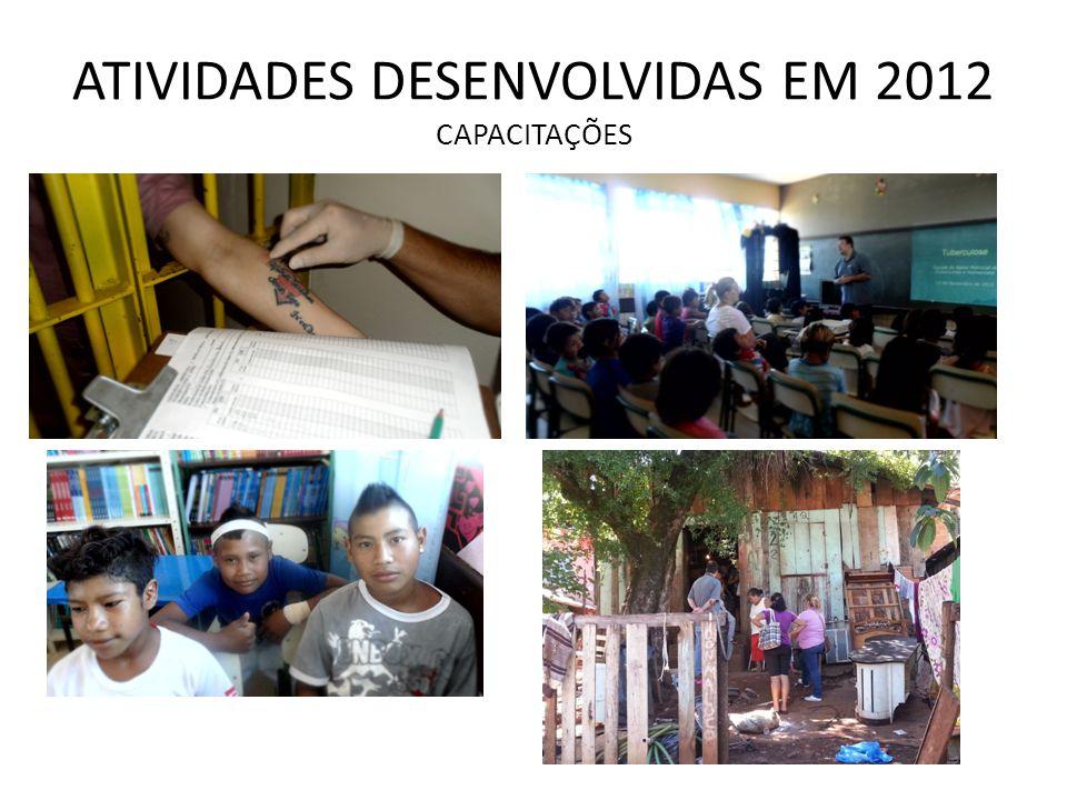 ATIVIDADES DESENVOLVIDAS EM 2012 CAPACITAÇÕES
