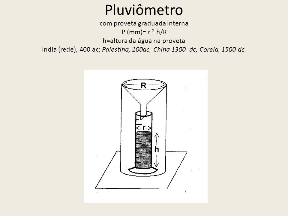 Pluviômetro com proveta graduada interna P (mm)= r 2 h/R h=altura da água na proveta India (rede), 400 ac; Palestina, 100ac, China 1300 dc, Coreia, 1500 dc.