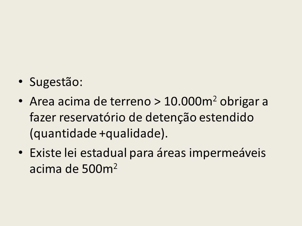 Sugestão: Area acima de terreno > 10.000m 2 obrigar a fazer reservatório de detenção estendido (quantidade +qualidade).