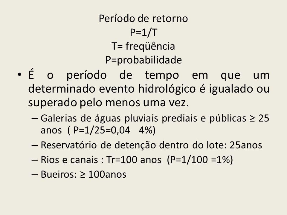Período de retorno P=1/T T= freqüência P=probabilidade É o período de tempo em que um determinado evento hidrológico é igualado ou superado pelo menos uma vez.