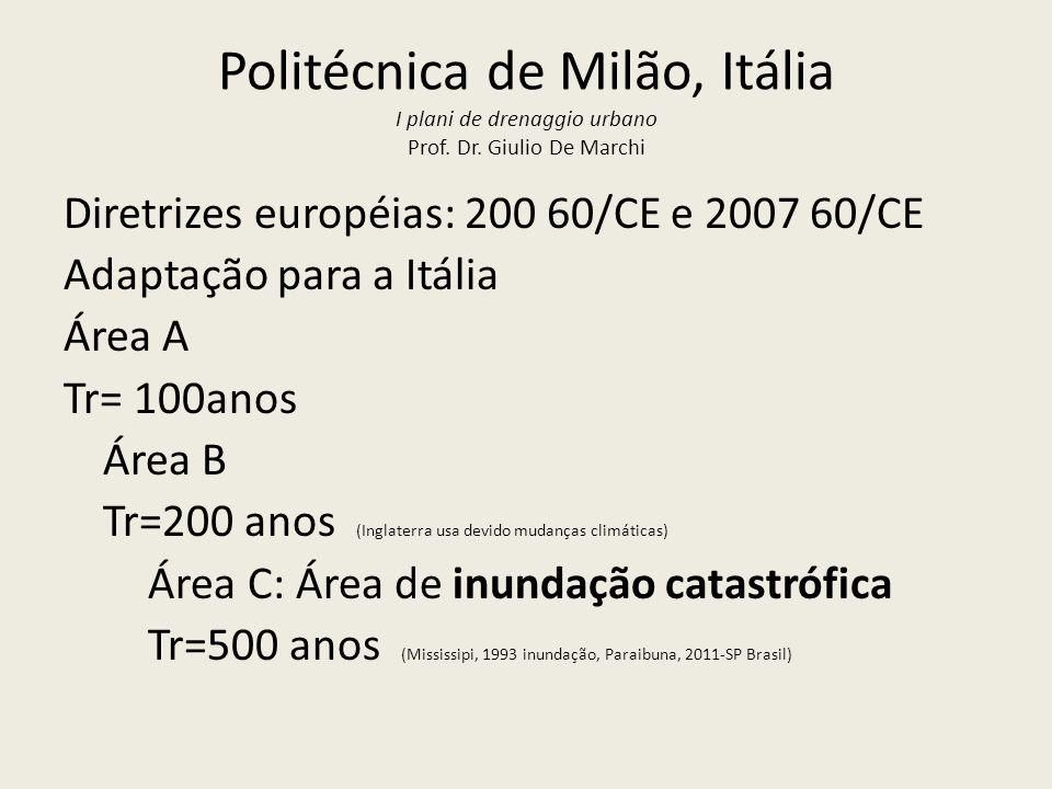 Politécnica de Milão, Itália I plani de drenaggio urbano Prof.