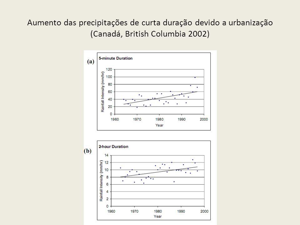 Aumento das precipitações de curta duração devido a urbanização (Canadá, British Columbia 2002)