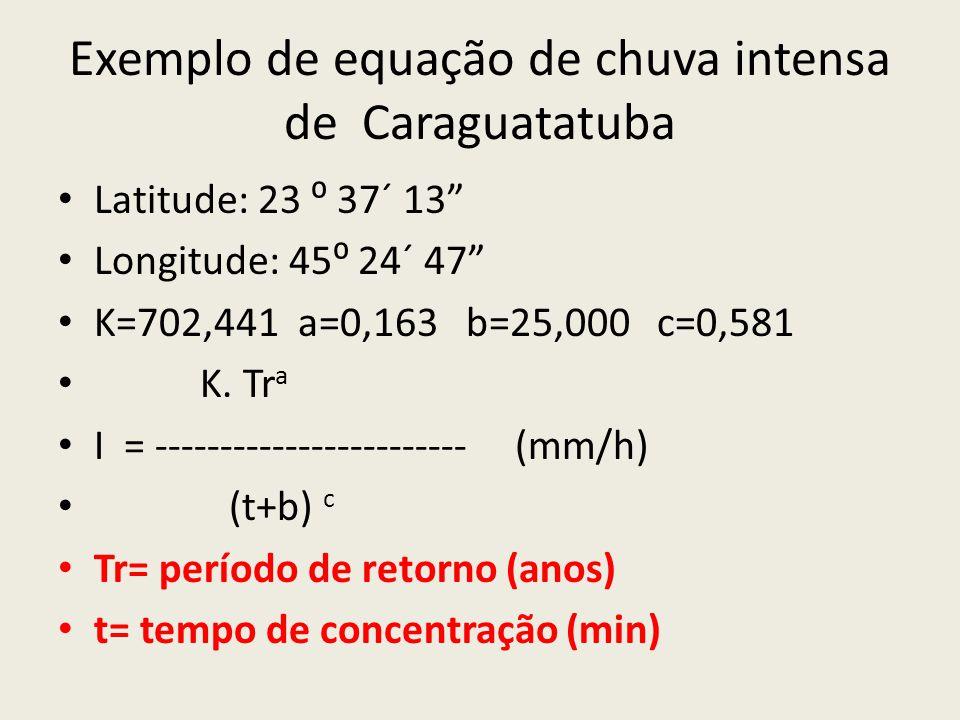 Exemplo de equação de chuva intensa de Caraguatatuba Latitude: 23 ⁰ 37´ 13 Longitude: 45⁰ 24´ 47 K=702,441 a=0,163 b=25,000 c=0,581 K.