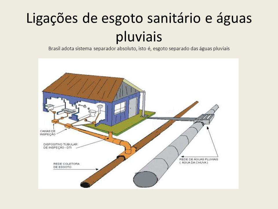 Ligações de esgoto sanitário e águas pluviais Brasil adota sistema separador absoluto, isto é, esgoto separado das águas pluviais