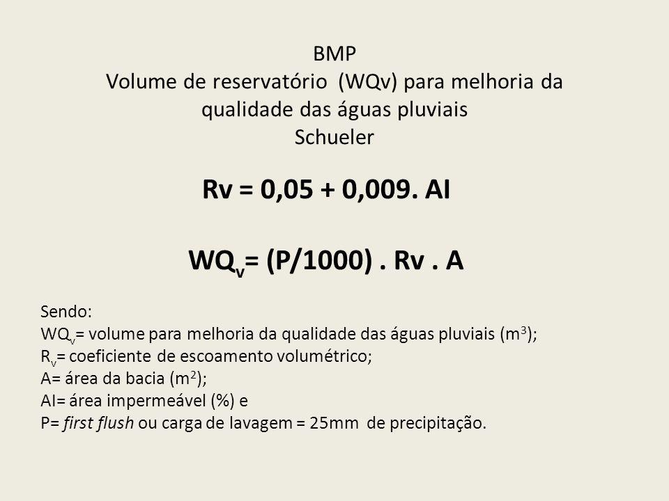 BMP Volume de reservatório (WQv) para melhoria da qualidade das águas pluviais Schueler Rv = 0,05 + 0,009.