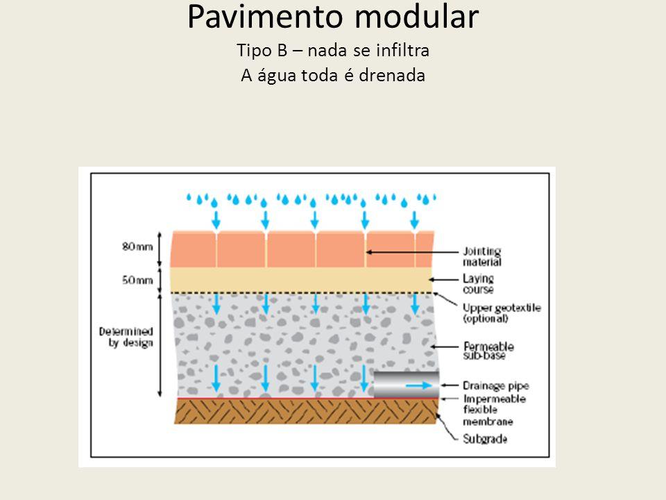 Pavimento modular Tipo B – nada se infiltra A água toda é drenada