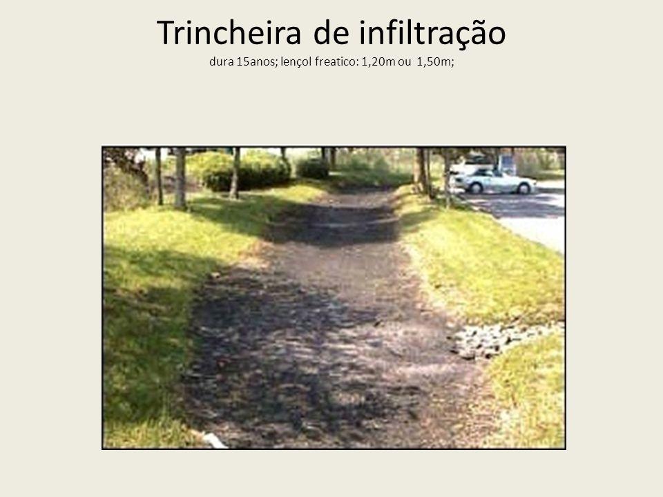Trincheira de infiltração dura 15anos; lençol freatico: 1,20m ou 1,50m;