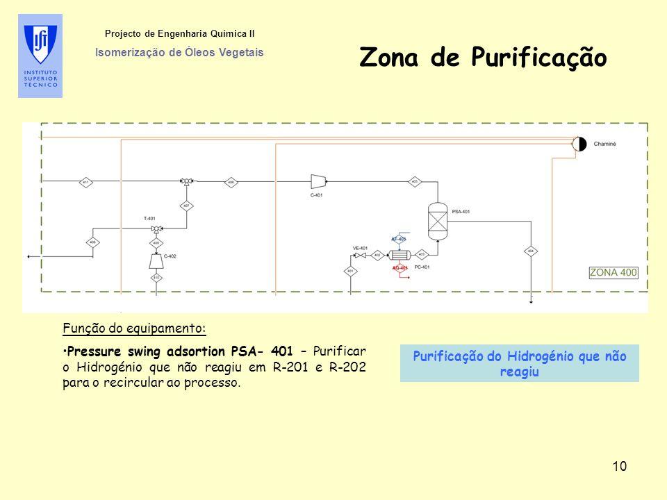 Projecto de Engenharia Química II Isomerização de Óleos Vegetais Zona de Purificação Função do equipamento: Pressure swing adsortion PSA- 401 – Purifi