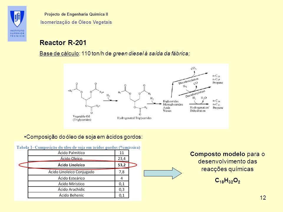 Projecto de Engenharia Química II Isomerização de Óleos Vegetais Reactor R-201 Base de cálculo: 110 ton/h de green diesel à saída da fábrica; Composiç