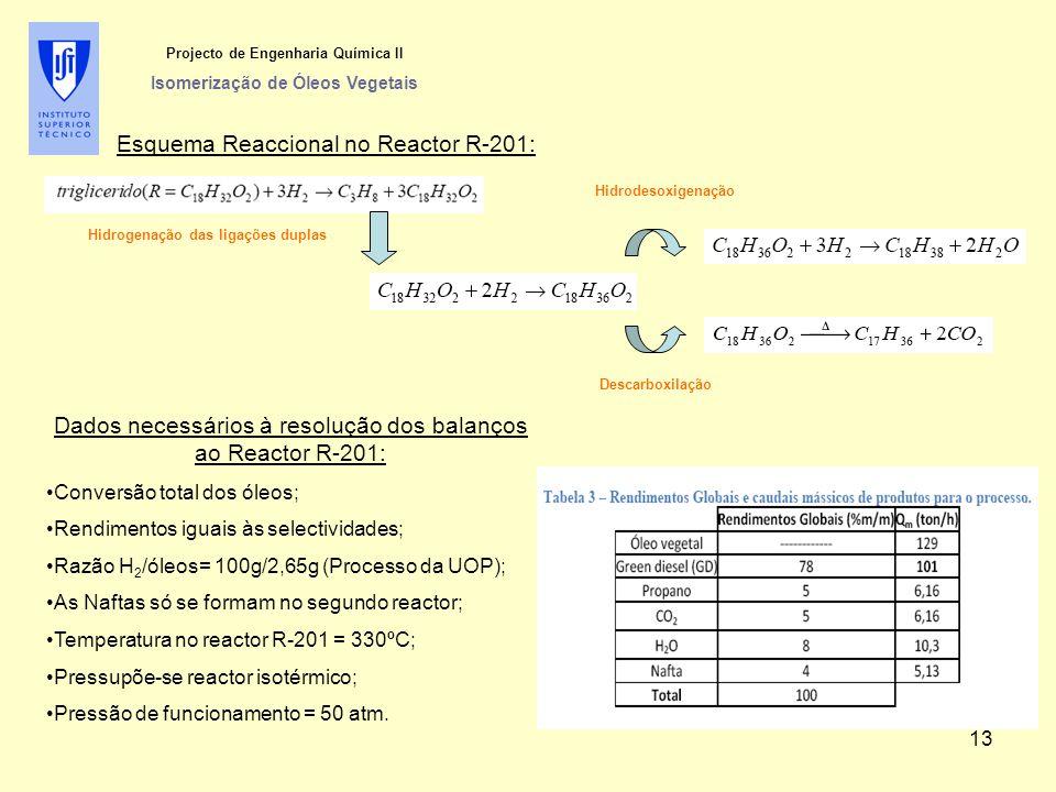 Projecto de Engenharia Química II Isomerização de Óleos Vegetais Esquema Reaccional no Reactor R-201: Hidrogenação das ligações duplas Hidrodesoxigenação Descarboxilação Dados necessários à resolução dos balanços ao Reactor R-201: Conversão total dos óleos; Rendimentos iguais às selectividades; Razão H 2 /óleos= 100g/2,65g (Processo da UOP); As Naftas só se formam no segundo reactor; Temperatura no reactor R-201 = 330ºC; Pressupõe-se reactor isotérmico; Pressão de funcionamento = 50 atm.