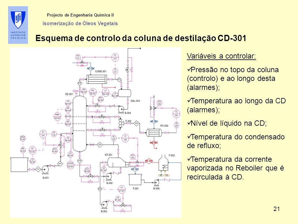 Projecto de Engenharia Química II Isomerização de Óleos Vegetais Esquema de controlo da coluna de destilação CD-301 Variáveis a controlar: Pressão no topo da coluna (controlo) e ao longo desta (alarmes); Temperatura ao longo da CD (alarmes); Nível de líquido na CD; Temperatura do condensado de refluxo; Temperatura da corrente vaporizada no Reboiler que é recirculada à CD.