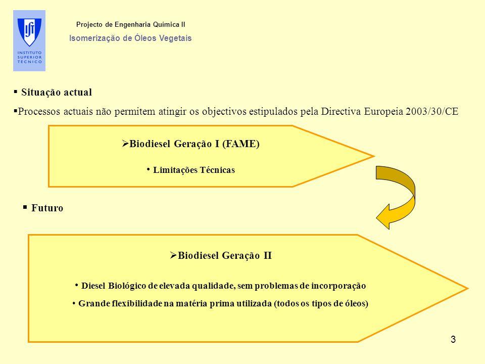 Projecto de Engenharia Química II Isomerização de Óleos Vegetais  Situação actual  Processos actuais não permitem atingir os objectivos estipulados pela Directiva Europeia 2003/30/CE  Biodiesel Geração I (FAME) Limitações Técnicas  Futuro  Biodiesel Geração II Diesel Biológico de elevada qualidade, sem problemas de incorporação Grande flexibilidade na matéria prima utilizada (todos os tipos de óleos) 3