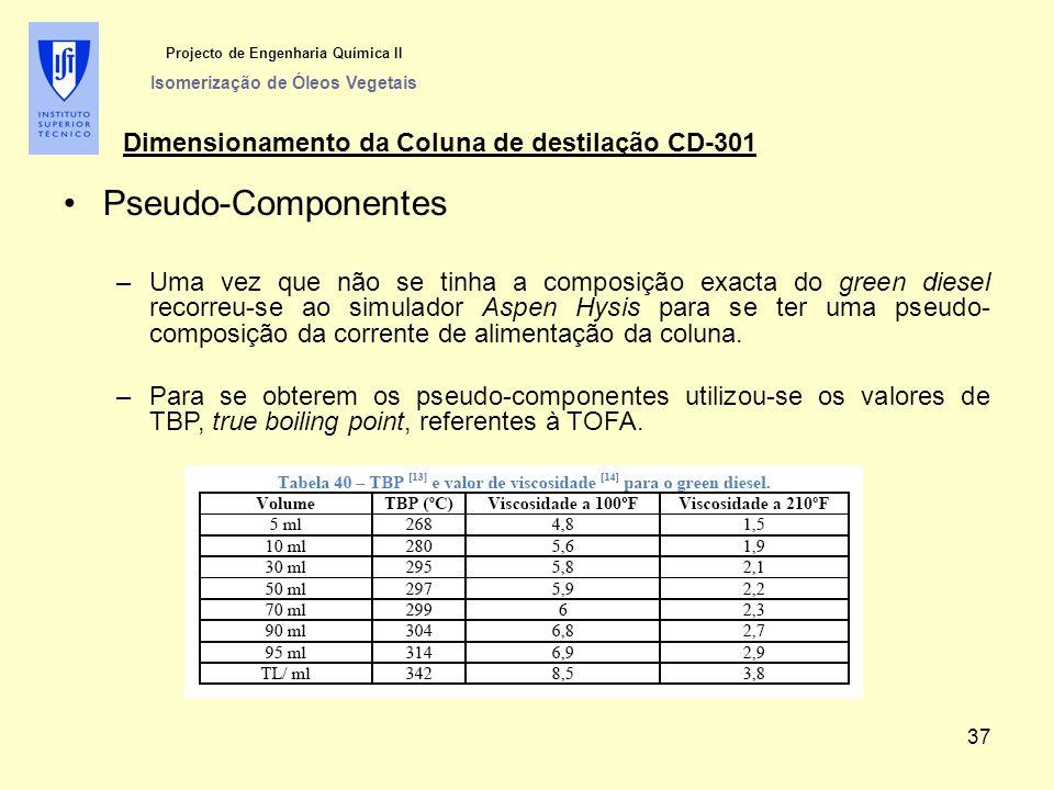 Projecto de Engenharia Química II Isomerização de Óleos Vegetais Dimensionamento da Coluna de destilação CD-301 Pseudo-Componentes –Uma vez que não se