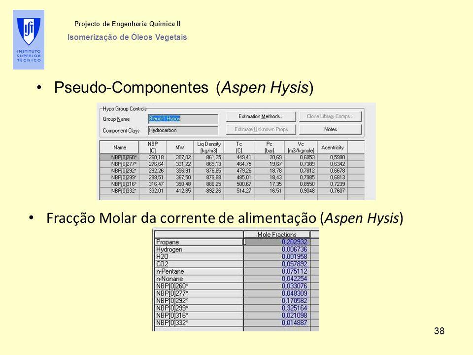 Projecto de Engenharia Química II Isomerização de Óleos Vegetais Pseudo-Componentes (Aspen Hysis) Fracção Molar da corrente de alimentação (Aspen Hysis) 38