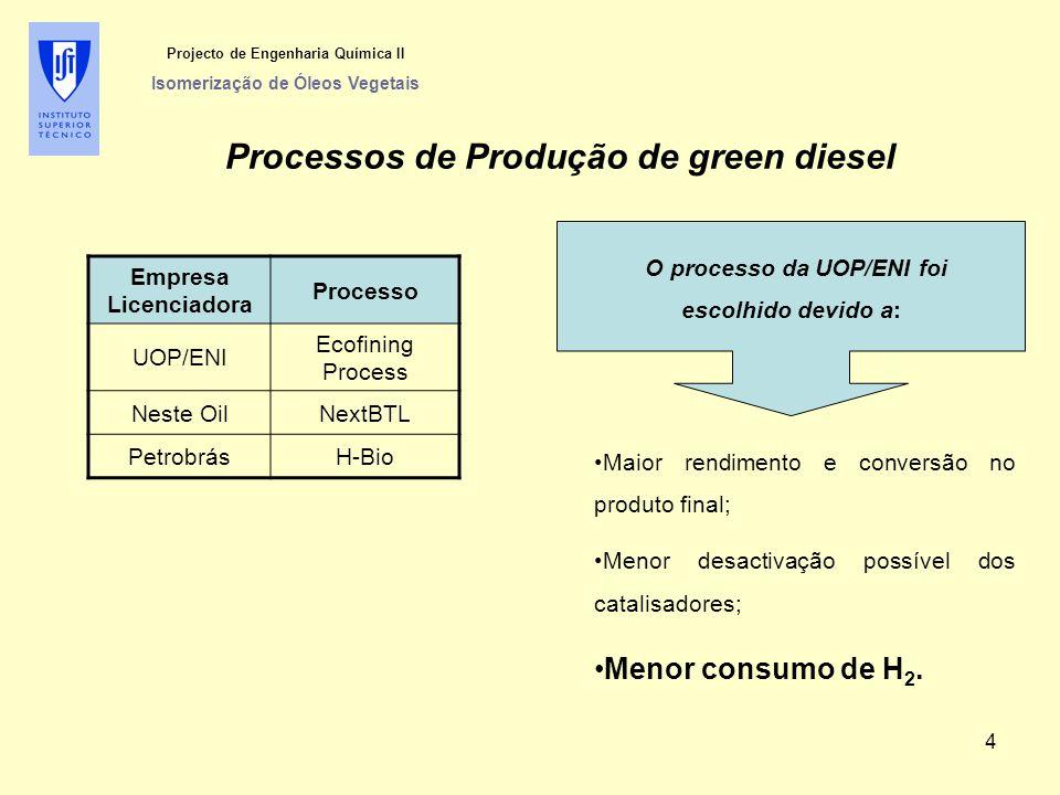 Projecto de Engenharia Química II Isomerização de Óleos Vegetais O processo da UOP/ENI foi escolhido devido a: Maior rendimento e conversão no produto final; Menor desactivação possível dos catalisadores; Menor consumo de H 2.