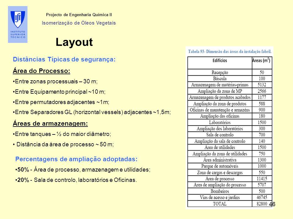 Projecto de Engenharia Química II Isomerização de Óleos Vegetais Layout Distâncias Típicas de segurança: Área do Processo: Entre zonas processuais – 3
