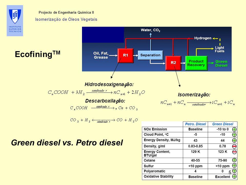 Projecto de Engenharia Química II Isomerização de Óleos Vegetais Ecofining TM Descarboxila ç ão: Hidrodesoxigena ç ão: Isomeriza ç ão: Green diesel vs