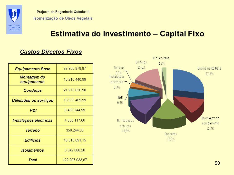 Projecto de Engenharia Química II Isomerização de Óleos Vegetais Estimativa do Investimento – Capital Fixo Custos Directos Fixos Equipamento Base 33.8