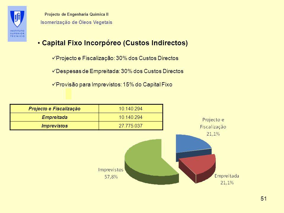 Projecto de Engenharia Química II Isomerização de Óleos Vegetais Capital Fixo Incorpóreo (Custos Indirectos) Projecto e Fiscalização: 30% dos Custos Directos Despesas de Empreitada: 30% dos Custos Directos Provisão para Imprevistos: 15% do Capital Fixo Projecto e Fiscalização10.140.294 Empreitada10.140.294 Imprevistos27.775.037 51
