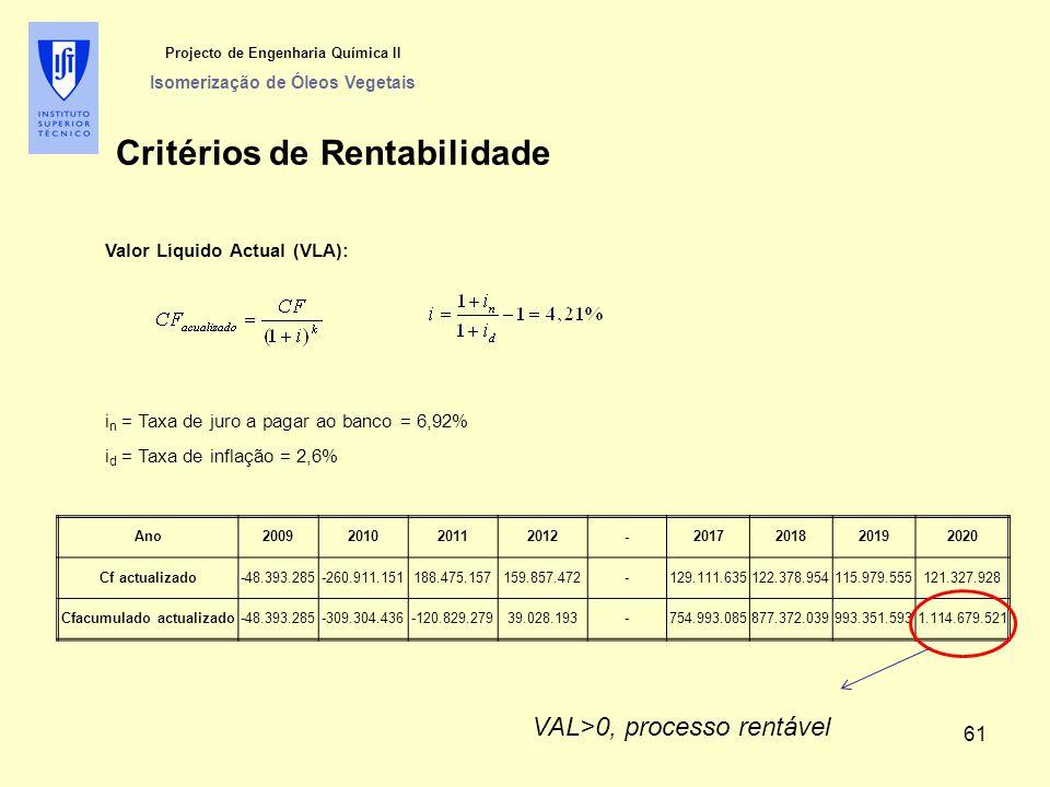 Projecto de Engenharia Química II Isomerização de Óleos Vegetais Critérios de Rentabilidade Valor Líquido Actual (VLA): i n = Taxa de juro a pagar ao banco = 6,92% i d = Taxa de inflação = 2,6% Ano2009201020112012-2017201820192020 Cf actualizado-48.393.285-260.911.151188.475.157159.857.472-129.111.635122.378.954115.979.555121.327.928 Cfacumulado actualizado-48.393.285-309.304.436-120.829.27939.028.193-754.993.085877.372.039993.351.5931.114.679.521 VAL>0, processo rentável 61