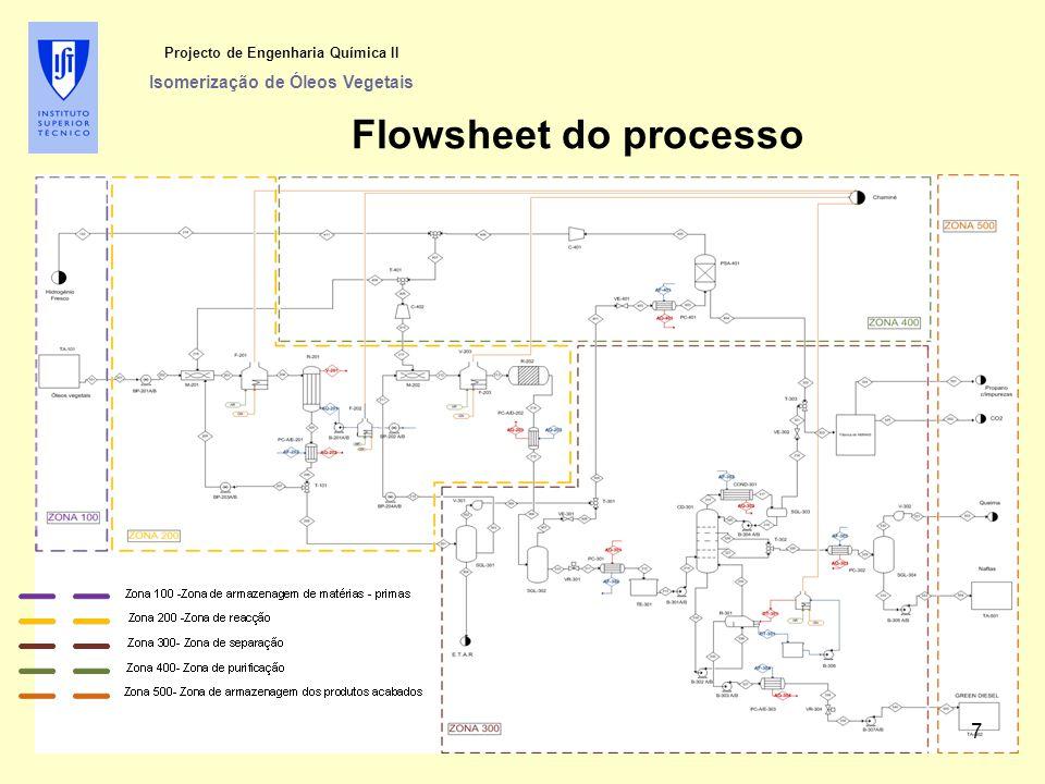 Projecto de Engenharia Química II Isomerização de Óleos Vegetais Zona de Reacção Função do Equipamento: Misturador M-201 – Mistura os óleos vegetais com o Hidrogénio; Misturador M-202 - Mistura a corrente de n-parafinas com Hidrogénio Fornalha F-201 – Aquece a mistura até à temperatura de funcionamento do Reactor R-201 (T=330ºC); Reactor R-201 – Ocorre a hidrodesoxigenação/descarboxilação dos ácidos gordos para formar n- parafinas; Fornalha F-202 – Aquece a mistura de n-parafinas até à temperatura do reactor R-202 (T=330ºC); Reactor R-202 – Ocorre isomerização das n-parafinas em i-parafinas.