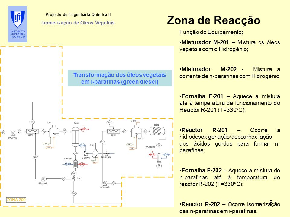 Projecto de Engenharia Química II Isomerização de Óleos Vegetais Zona de Reacção Função do Equipamento: Misturador M-201 – Mistura os óleos vegetais c