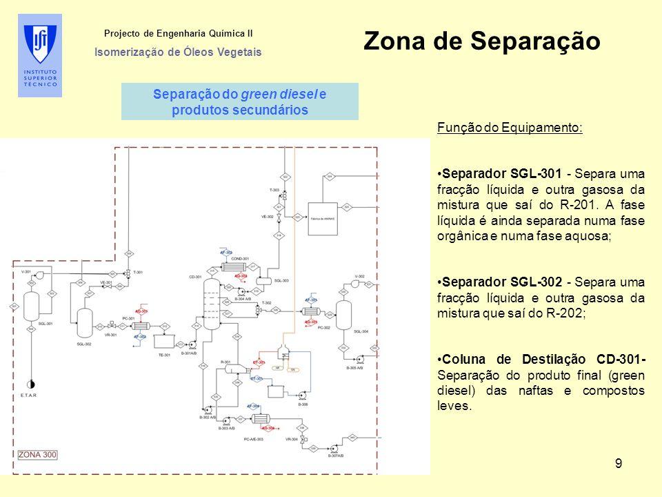 Projecto de Engenharia Química II Isomerização de Óleos Vegetais Zona de Separação Função do Equipamento: Separador SGL-301 - Separa uma fracção líquida e outra gasosa da mistura que saí do R-201.