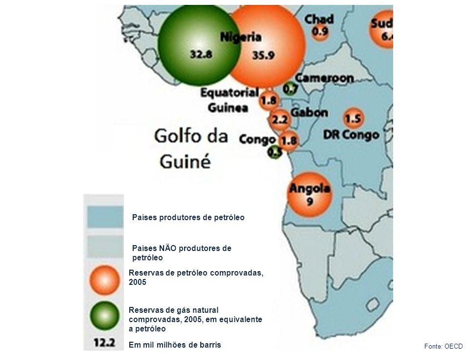 Países produtores de petróleo Países NÃO produtores de petróleo Reservas de petróleo comprovadas, 2005 Reservas de gás natural comprovadas, 2005, em e