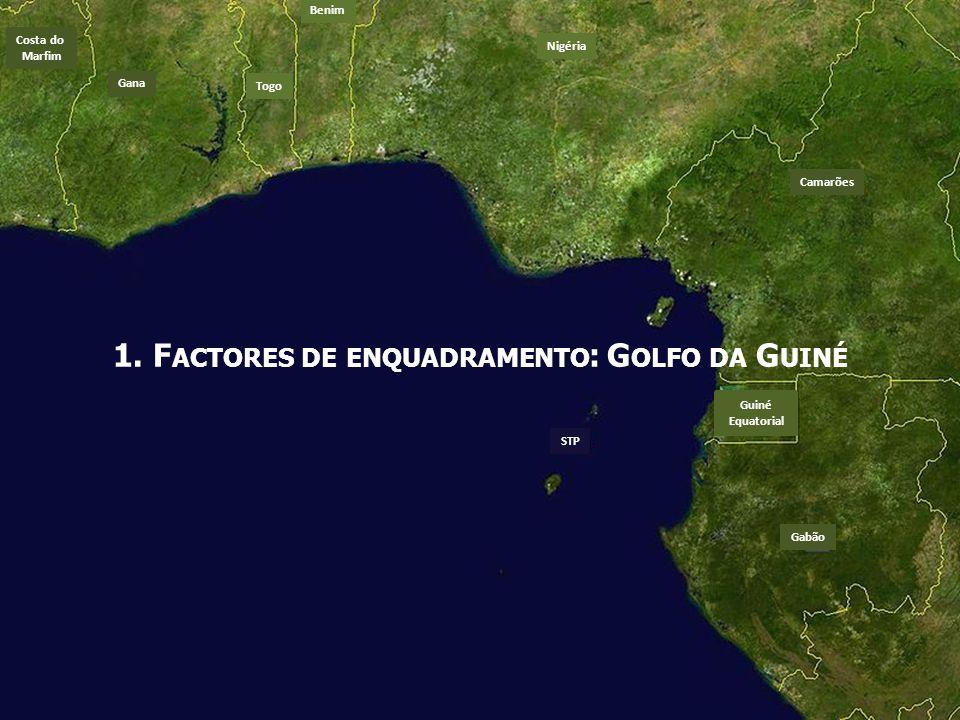 1. F ACTORES DE ENQUADRAMENTO : G OLFO DA G UINÉ Costa do Marfim Gana Togo Benim Nigéria Camarões Gabão STP Guiné Equatorial