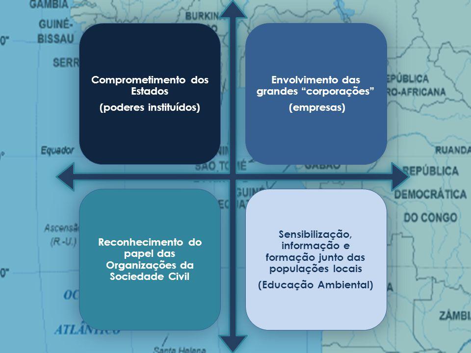 """Comprometimento dos Estados (poderes instituídos) Envolvimento das grandes """"corporações"""" (empresas) Reconhecimento do papel das Organizações da Socied"""