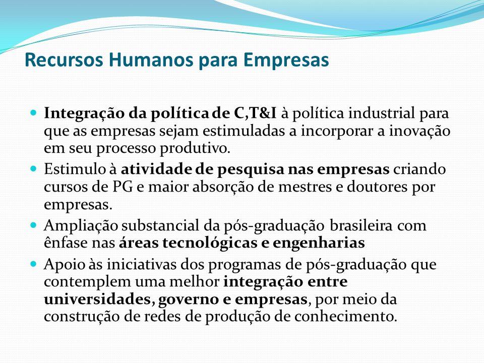 Recursos Humanos para Empresas Integração da política de C,T&I à política industrial para que as empresas sejam estimuladas a incorporar a inovação em seu processo produtivo.