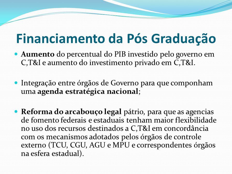 Financiamento da Pós Graduação Aumento do percentual do PIB investido pelo governo em C,T&I e aumento do investimento privado em C,T&I.